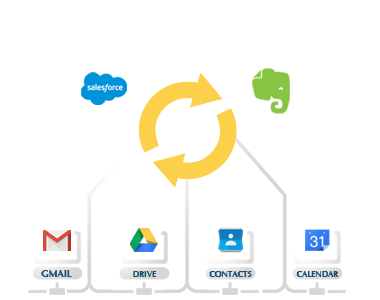 Backup Your Email With Cloudhq Cloudhq