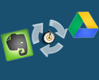 dropbox basecamp google drive evernote backup and protect