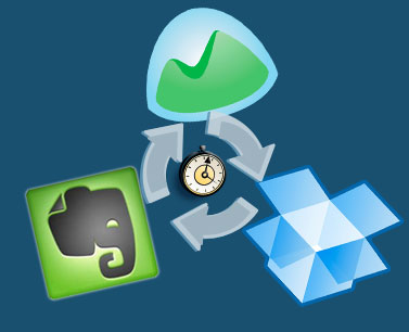 sync evernote and basecamp