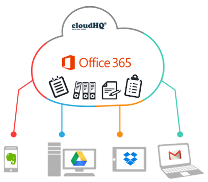 cloudHQ for Office 365 - solutions - cloudHQ